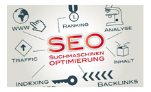 关键词:郑州seo  SEO由英文SearchEngineOptimizatio
